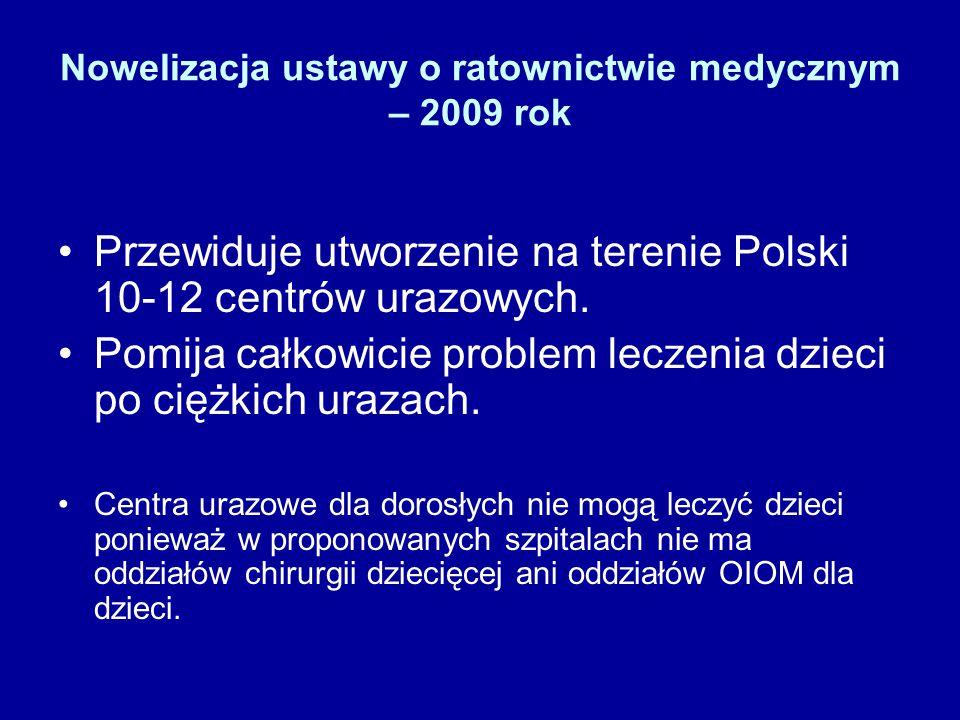 Nowelizacja ustawy o ratownictwie medycznym – 2009 rok