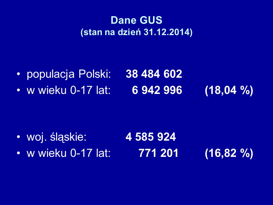Dane GUS (stan na dzień 31.12.2014)