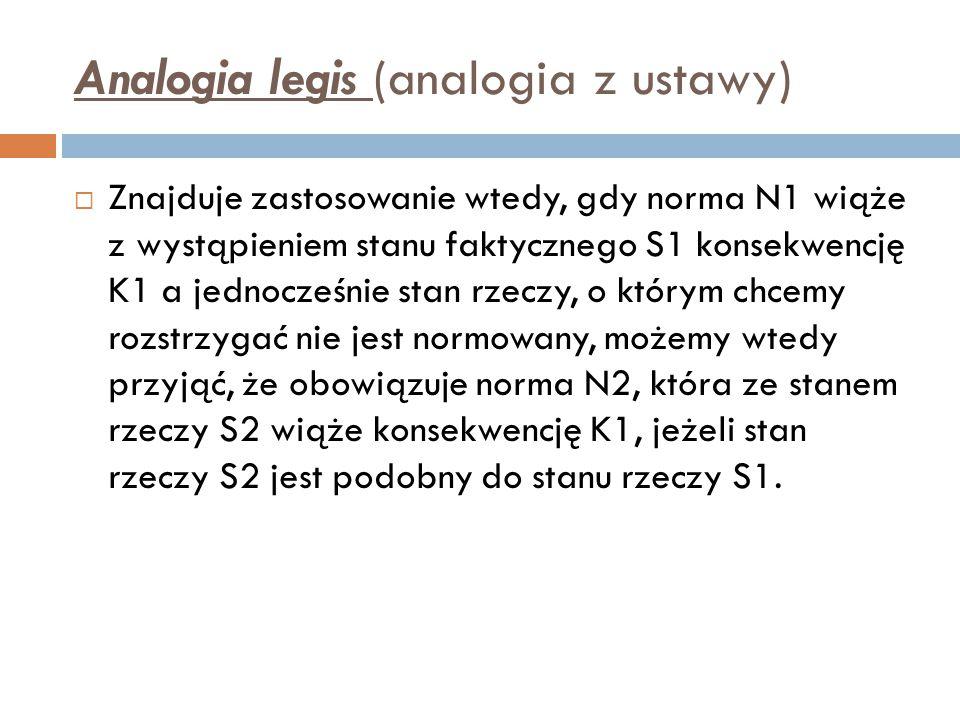 Analogia legis (analogia z ustawy)
