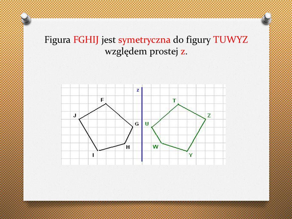Figura FGHIJ jest symetryczna do figury TUWYZ względem prostej z.