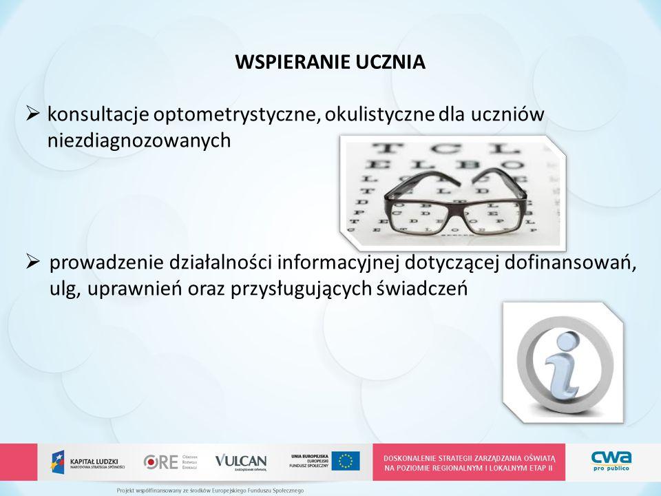 WSPIERANIE UCZNIA konsultacje optometrystyczne, okulistyczne dla uczniów niezdiagnozowanych.
