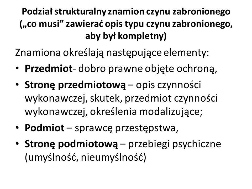Znamiona określają następujące elementy: