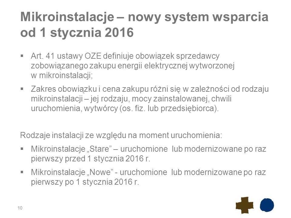 Mikroinstalacje – nowy system wsparcia od 1 stycznia 2016