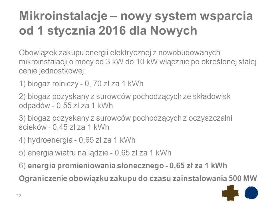 Mikroinstalacje – nowy system wsparcia od 1 stycznia 2016 dla Nowych