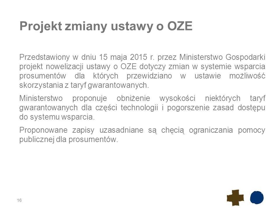 Projekt zmiany ustawy o OZE