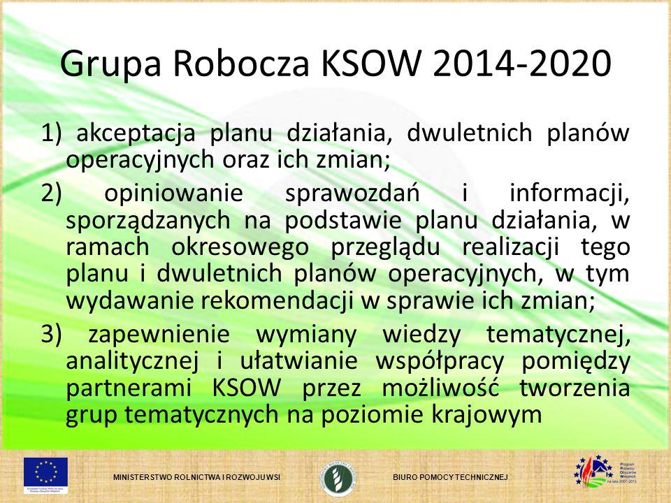 Grupa Robocza KSOW 2014-2020
