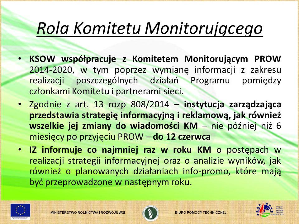Rola Komitetu Monitorującego