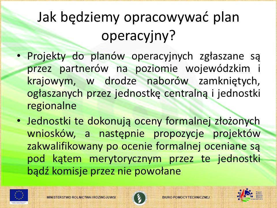 Jak będziemy opracowywać plan operacyjny