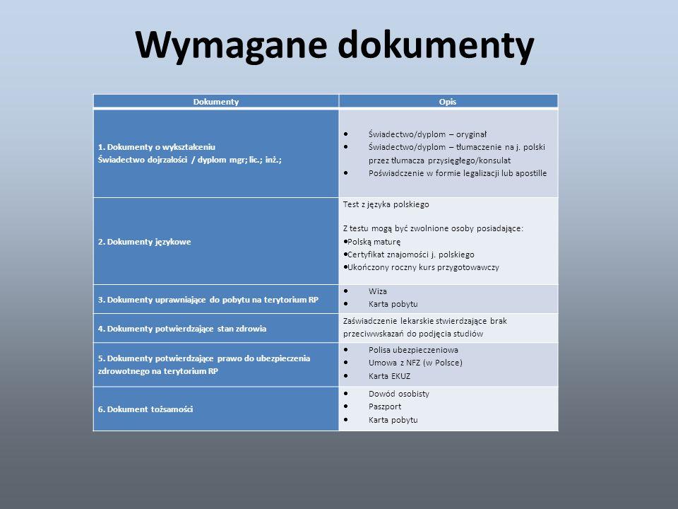 Wymagane dokumenty Dokumenty Opis 1. Dokumenty o wykształceniu
