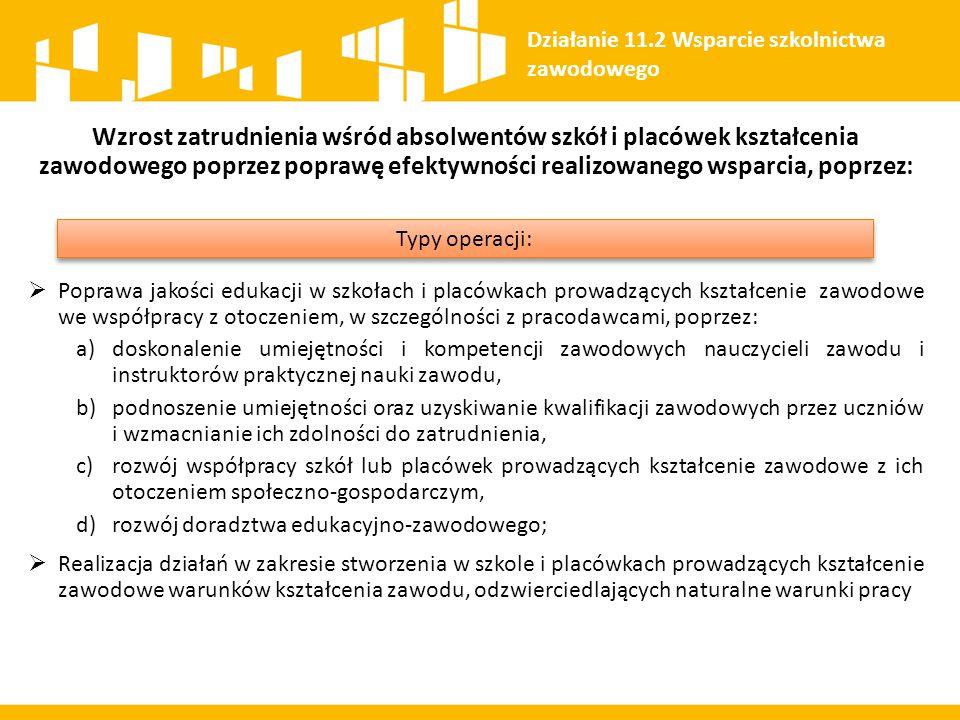 Działanie 11.2 Wsparcie szkolnictwa zawodowego