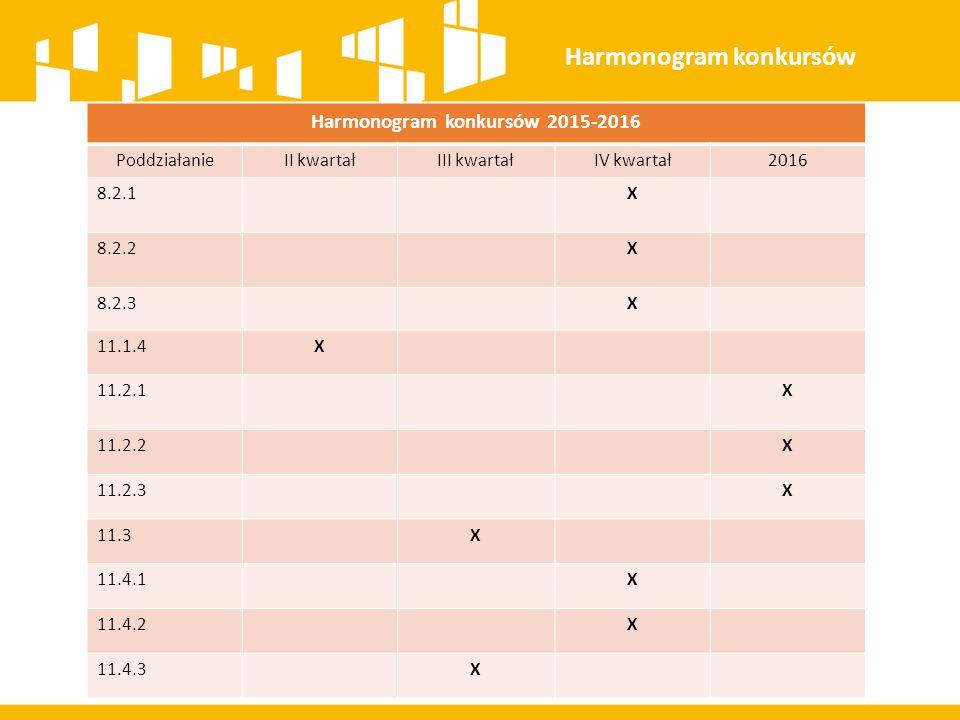 Harmonogram konkursów 2015-2016