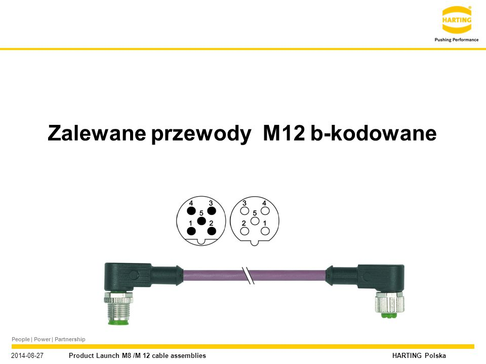 Zalewane przewody M12 b-kodowane