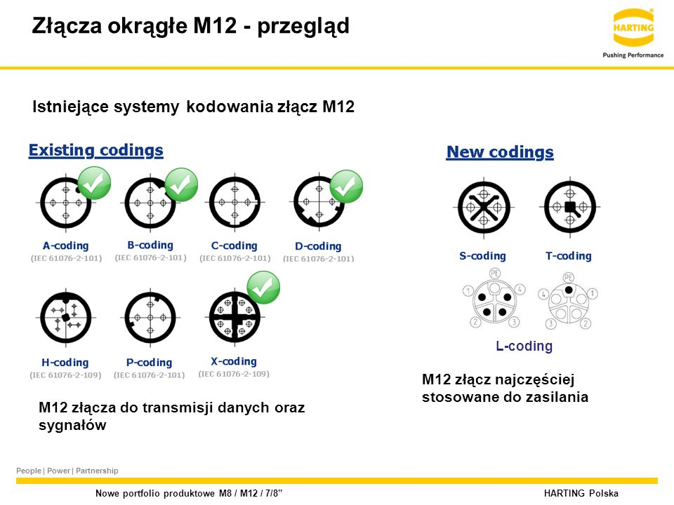 Złącza okrągłe M12 - przegląd