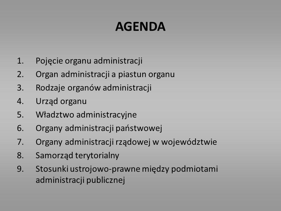 AGENDA Pojęcie organu administracji