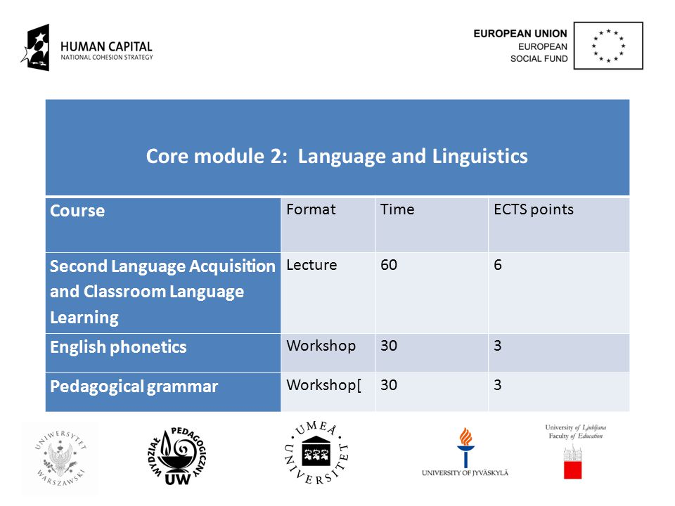 Core module 2: Language and Linguistics