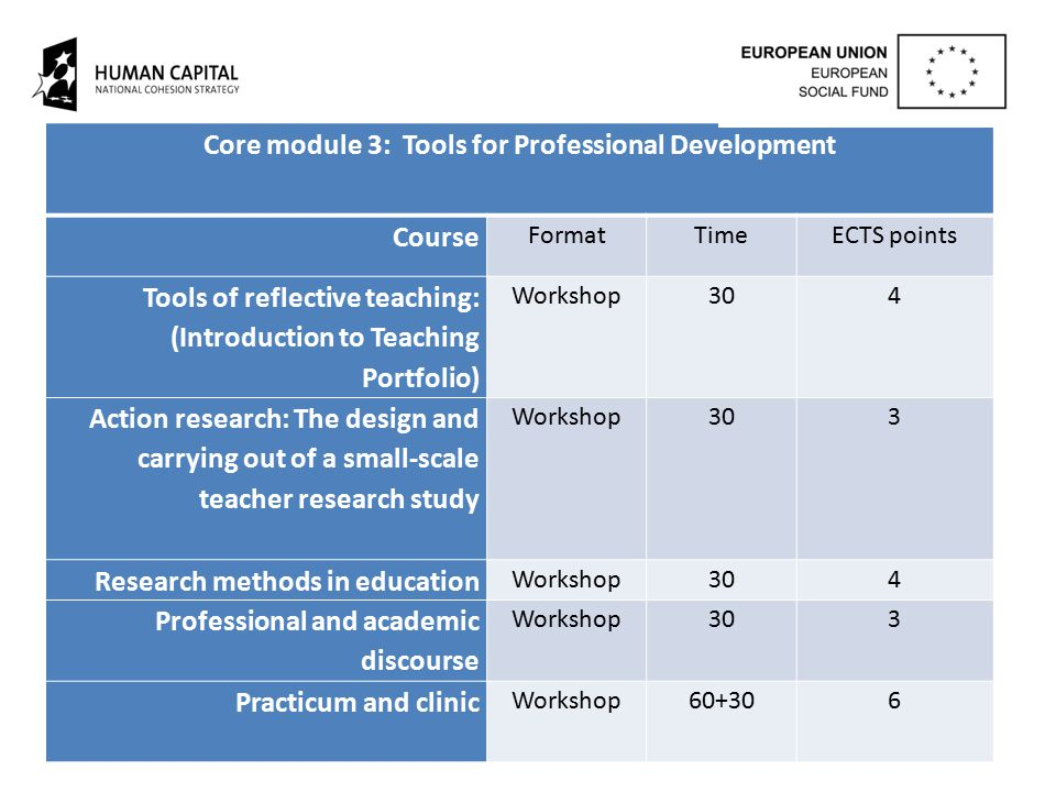 Core module 3: Tools for Professional Development