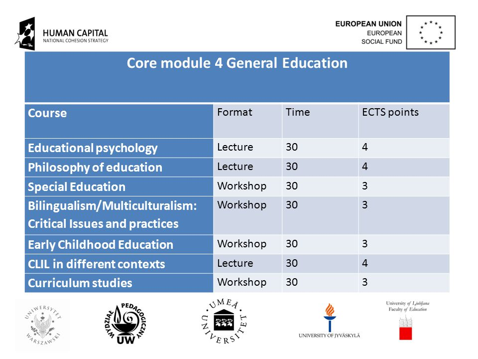 Core module 4 General Education