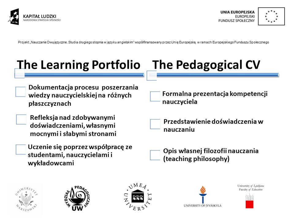 The Learning Portfolio The Pedagogical CV