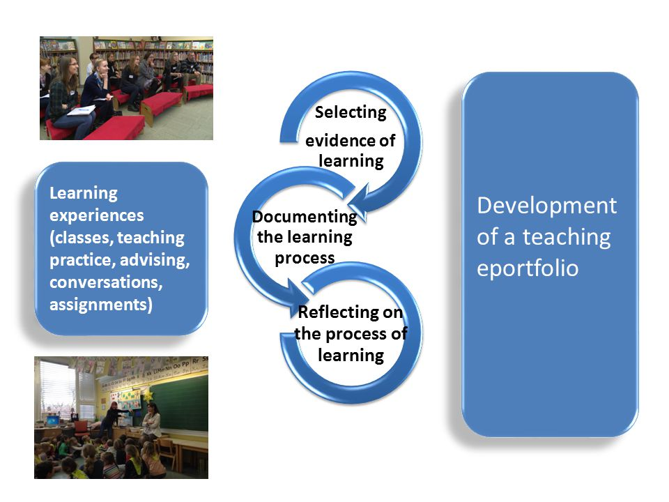 Documenting the learning process Reflecting on the process of learning