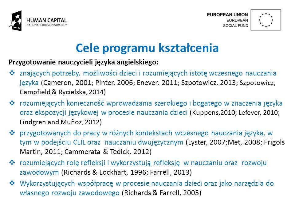 Cele programu kształcenia