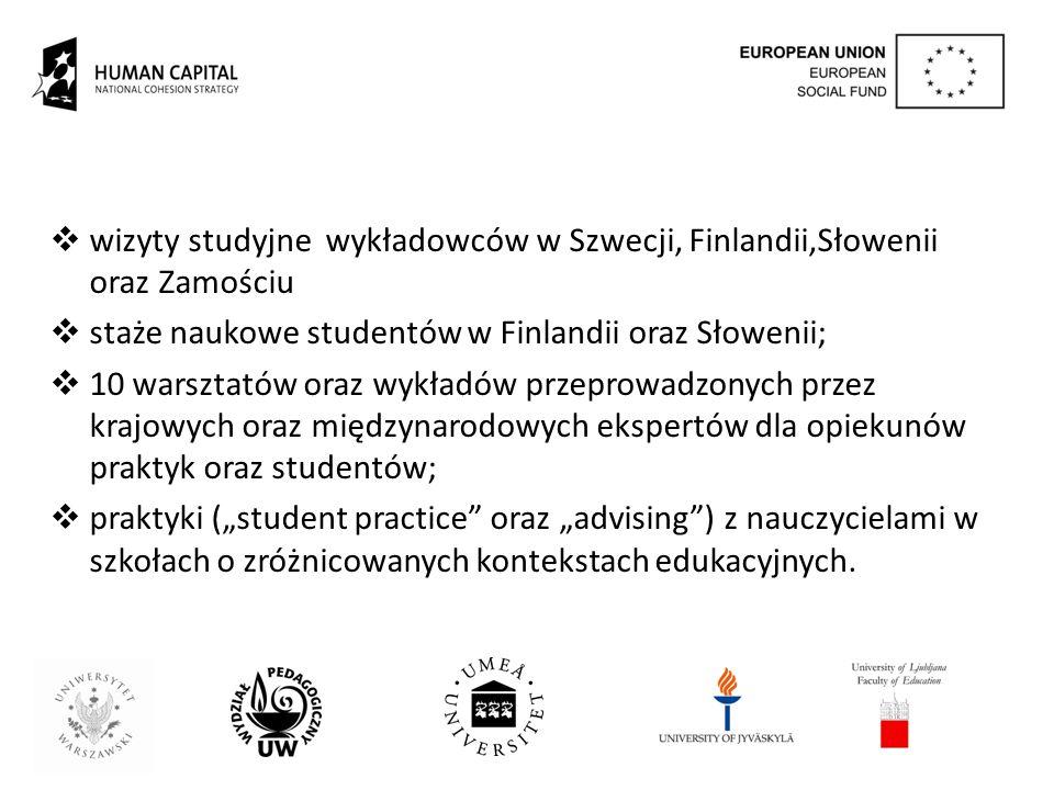 wizyty studyjne wykładowców w Szwecji, Finlandii,Słowenii oraz Zamościu