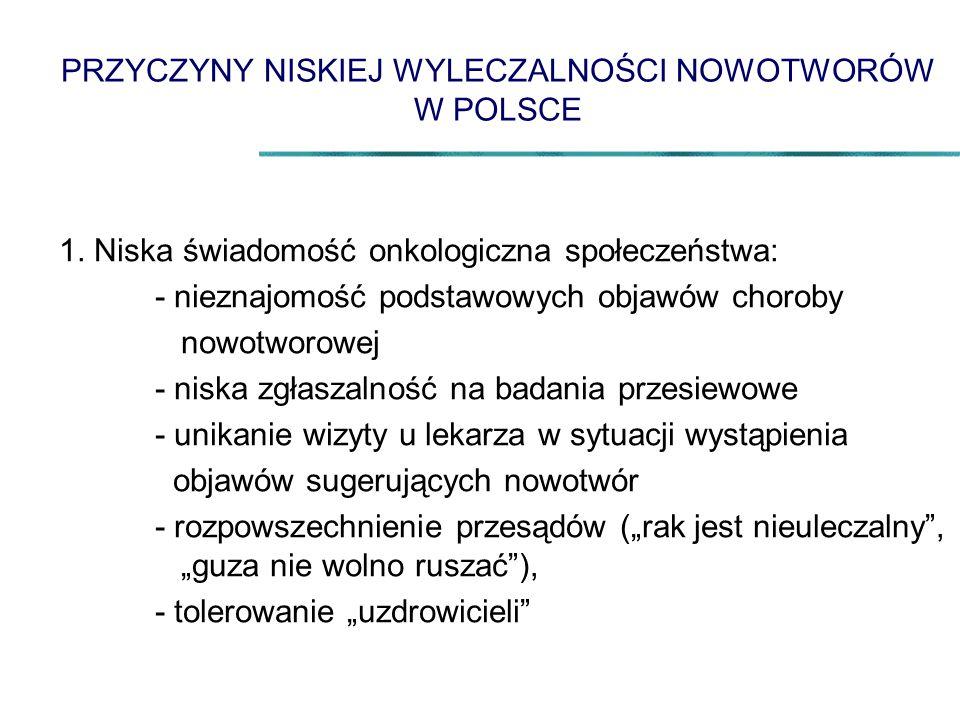 PRZYCZYNY NISKIEJ WYLECZALNOŚCI NOWOTWORÓW W POLSCE