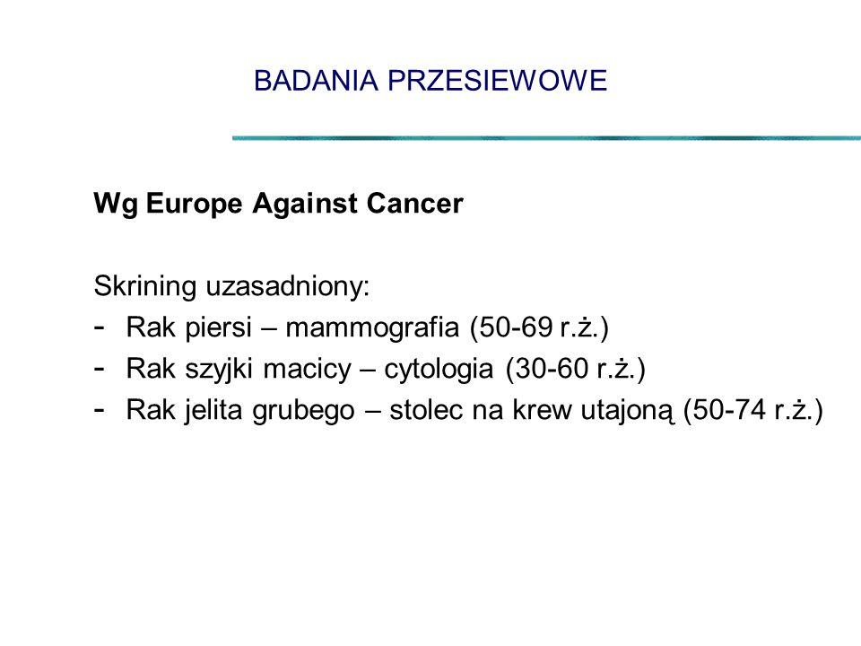 BADANIA PRZESIEWOWE Wg Europe Against Cancer. Skrining uzasadniony: Rak piersi – mammografia (50-69 r.ż.)