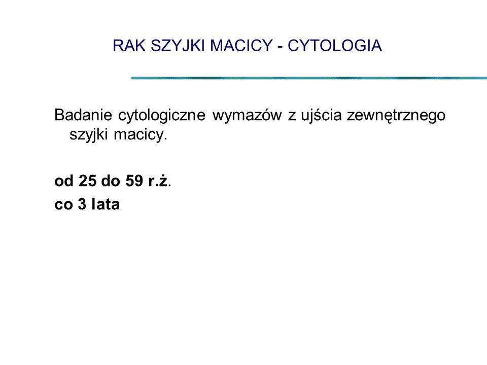 RAK SZYJKI MACICY - CYTOLOGIA