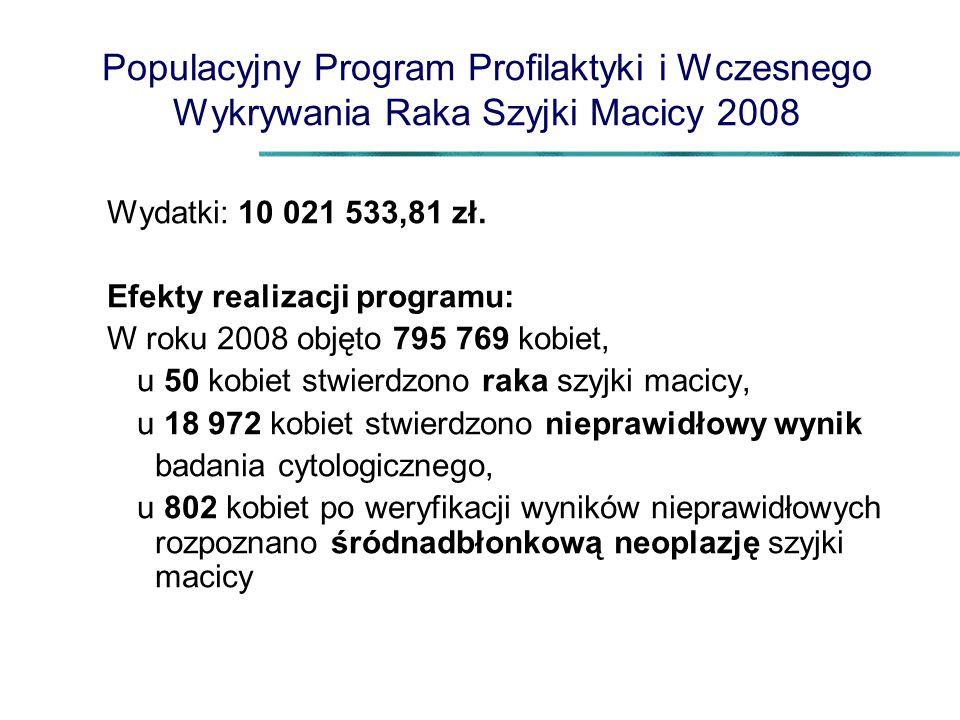 Populacyjny Program Profilaktyki i Wczesnego Wykrywania Raka Szyjki Macicy 2008