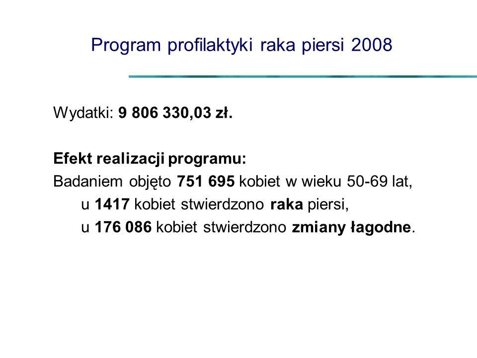 Program profilaktyki raka piersi 2008