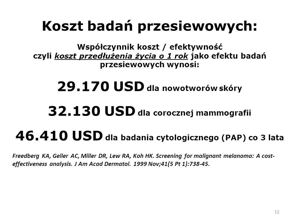 Koszt badań przesiewowych: