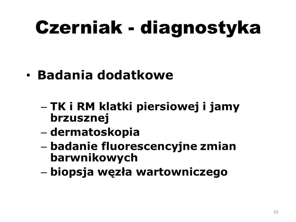 Czerniak - diagnostyka
