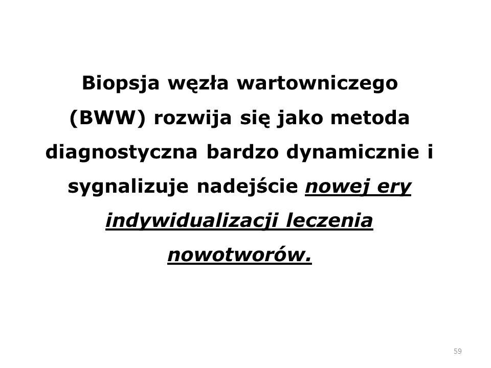 Biopsja węzła wartowniczego (BWW) rozwija się jako metoda diagnostyczna bardzo dynamicznie i sygnalizuje nadejście nowej ery indywidualizacji leczenia nowotworów.