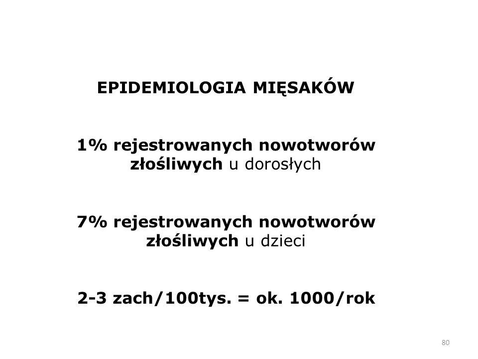 EPIDEMIOLOGIA MIĘSAKÓW