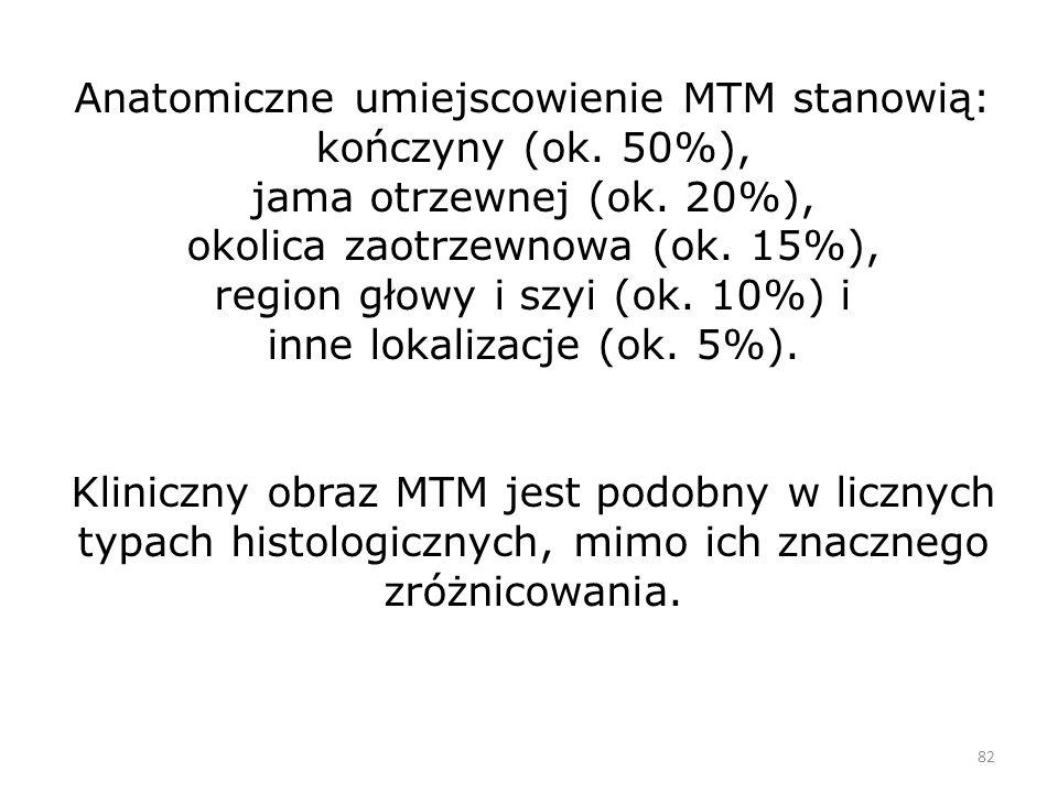 Anatomiczne umiejscowienie MTM stanowią: kończyny (ok. 50%),