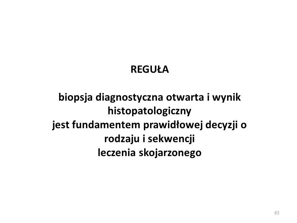 biopsja diagnostyczna otwarta i wynik histopatologiczny