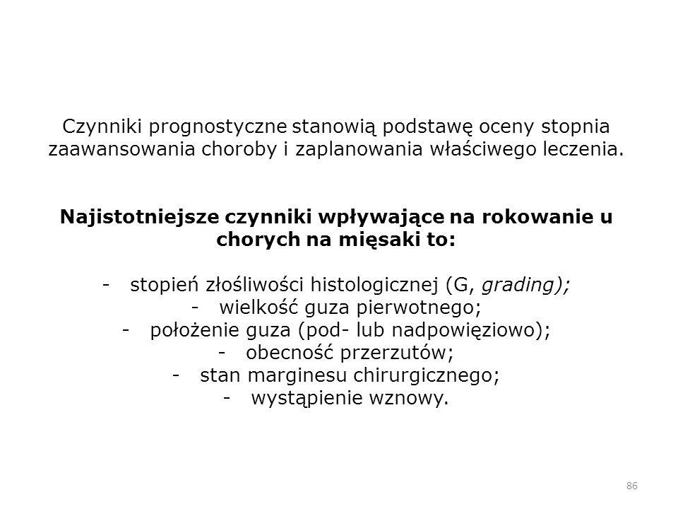 - stopień złośliwości histologicznej (G, grading);