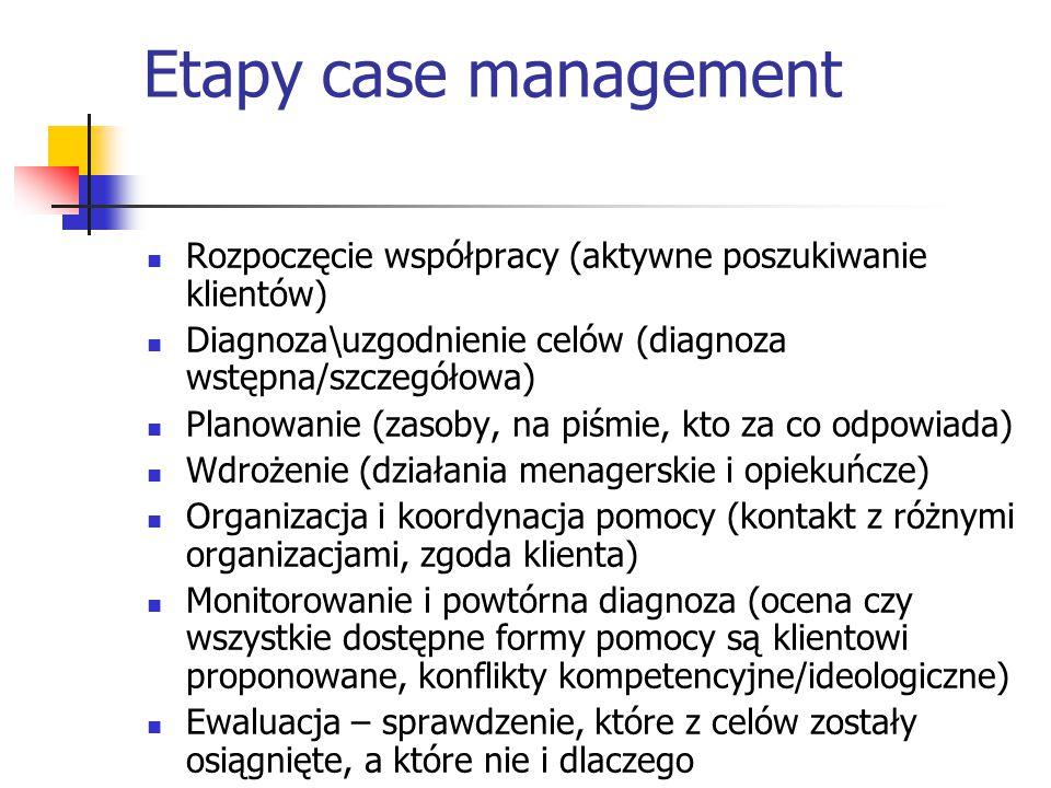 Etapy case management Rozpoczęcie współpracy (aktywne poszukiwanie klientów) Diagnoza\uzgodnienie celów (diagnoza wstępna/szczegółowa)