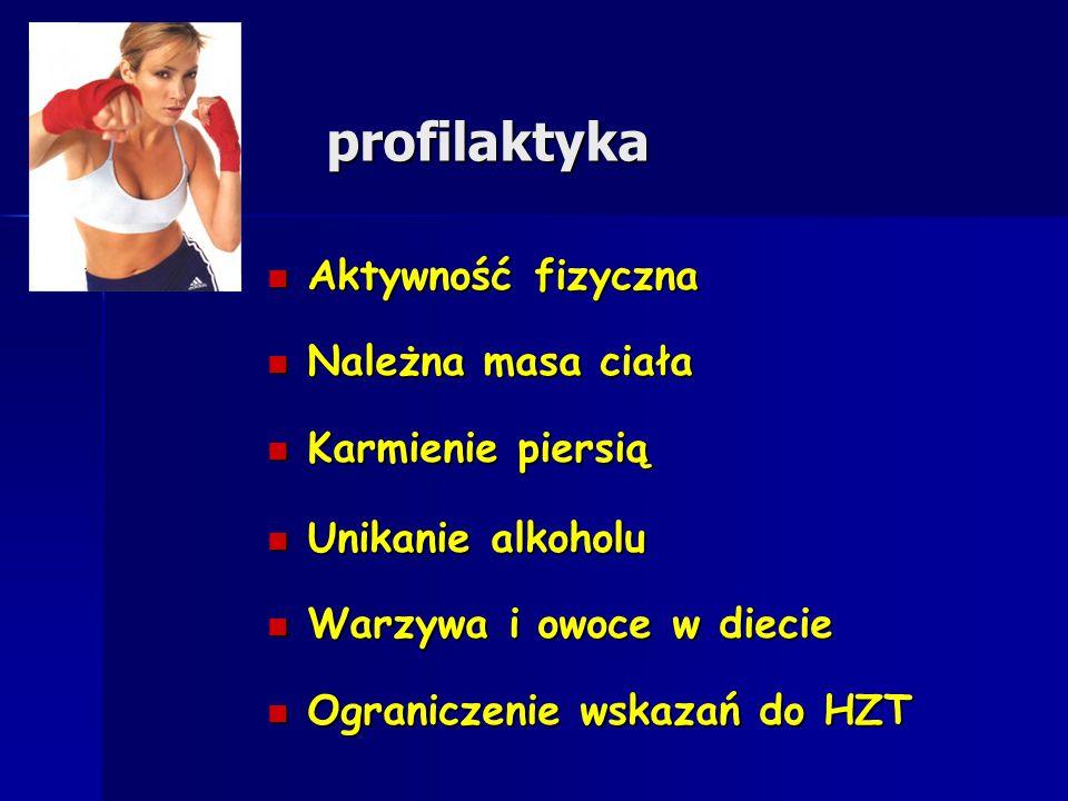 profilaktyka Aktywność fizyczna Należna masa ciała Karmienie piersią