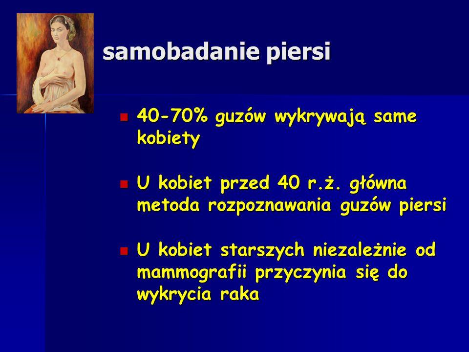 samobadanie piersi 40-70% guzów wykrywają same kobiety