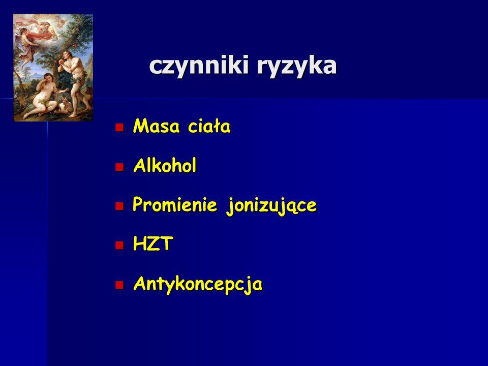 czynniki ryzyka Masa ciała Alkohol Promienie jonizujące HZT