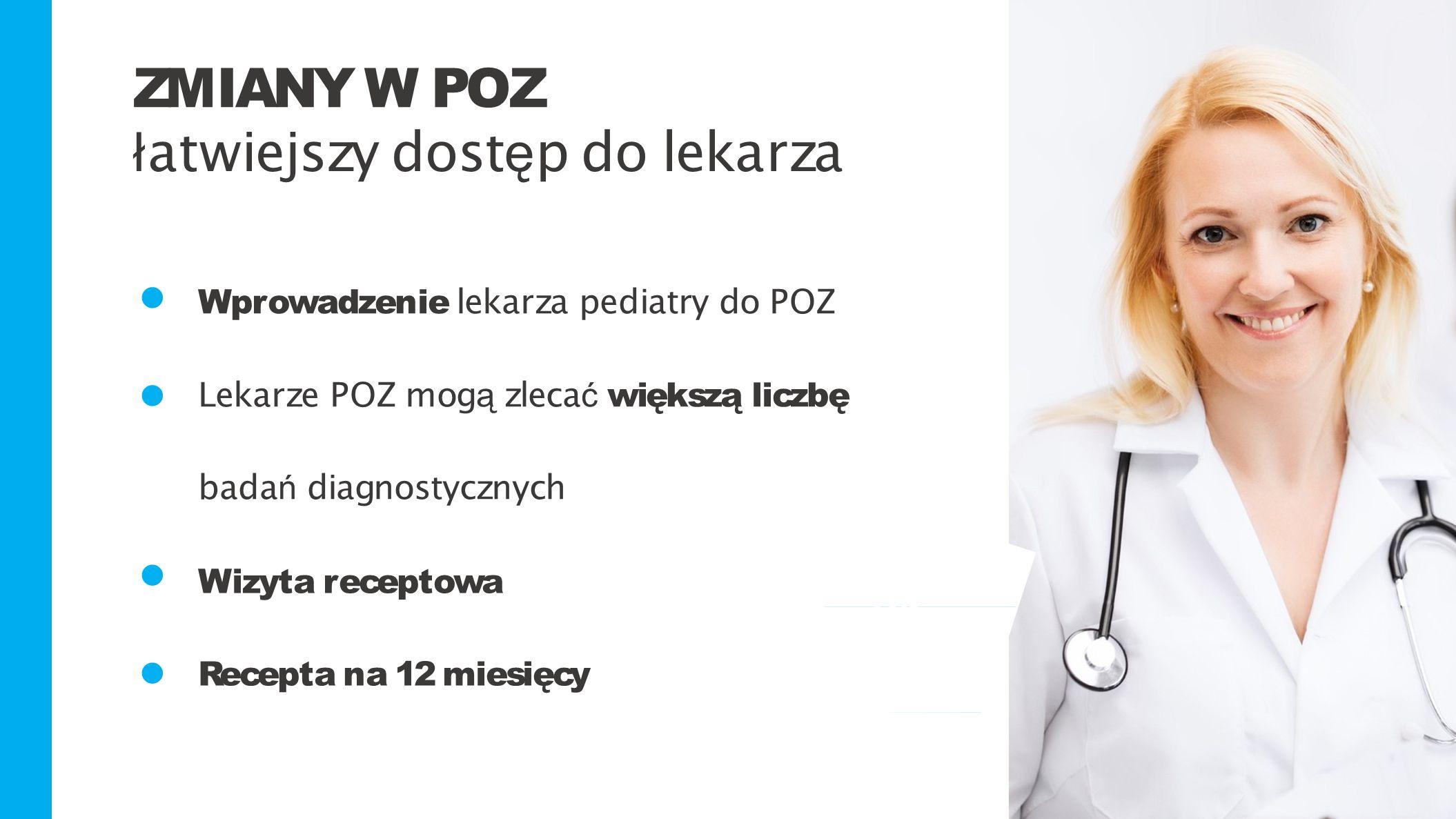 • • ZMIANY W POZ łatwiejszy dostęp do lekarza
