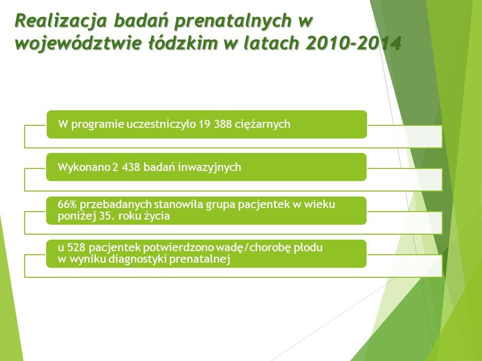 Realizacja badań prenatalnych w województwie łódzkim w latach 2010-2014