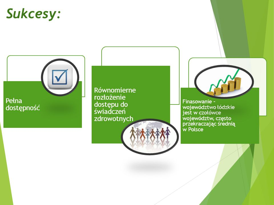 Sukcesy: Równomierne rozłożenie dostępu do świadczeń zdrowotnych