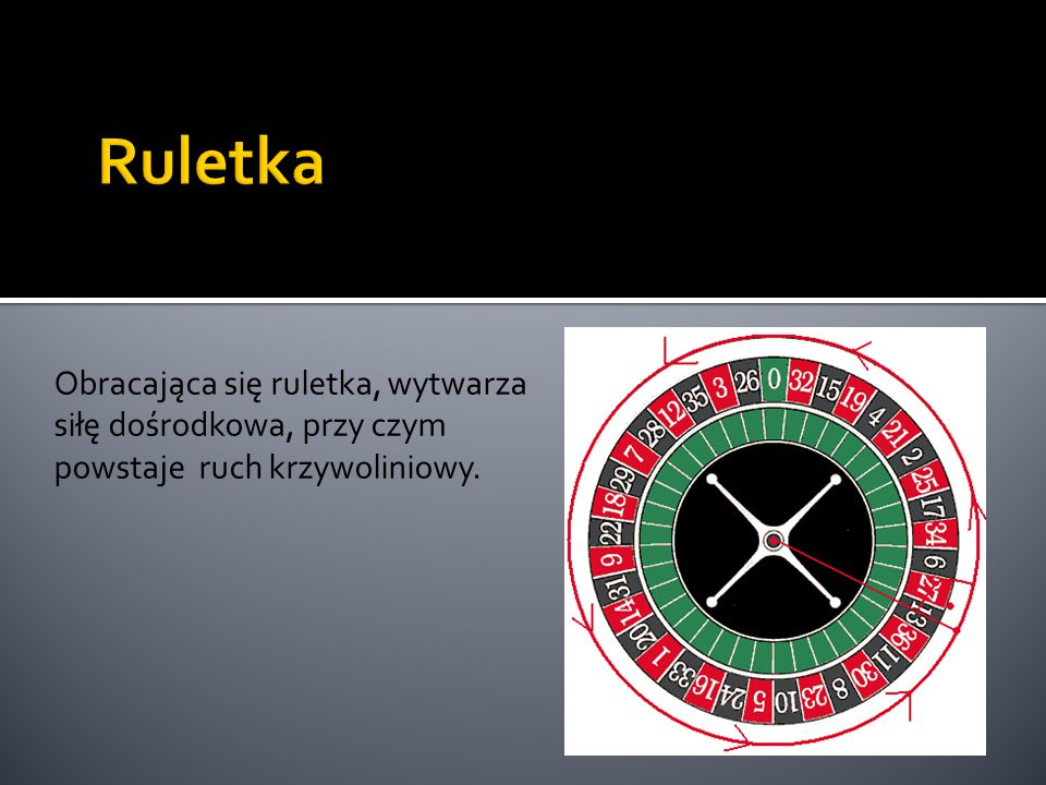 Ruletka Obracająca się ruletka, wytwarza siłę dośrodkowa, przy czym