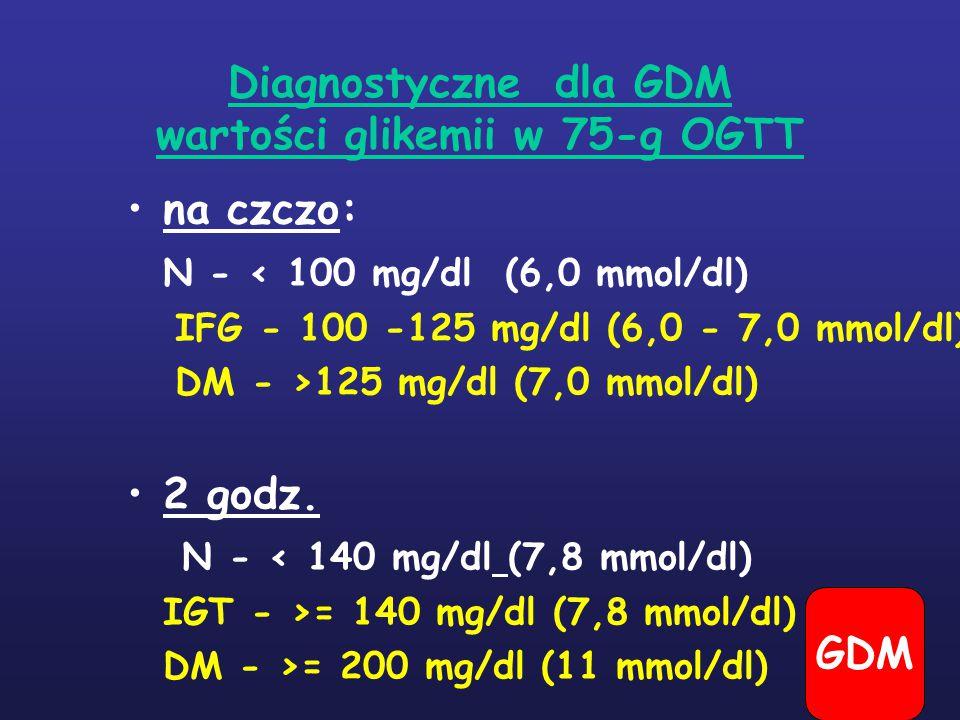 Diagnostyczne dla GDM wartości glikemii w 75-g OGTT