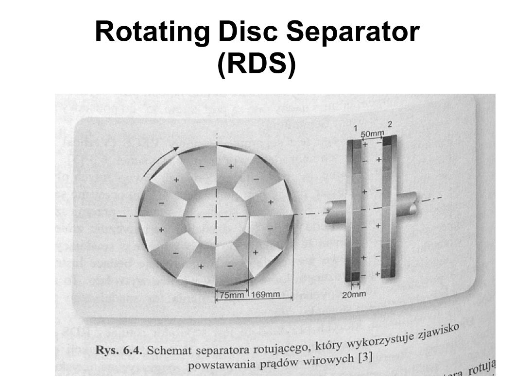 Rotating Disc Separator (RDS)