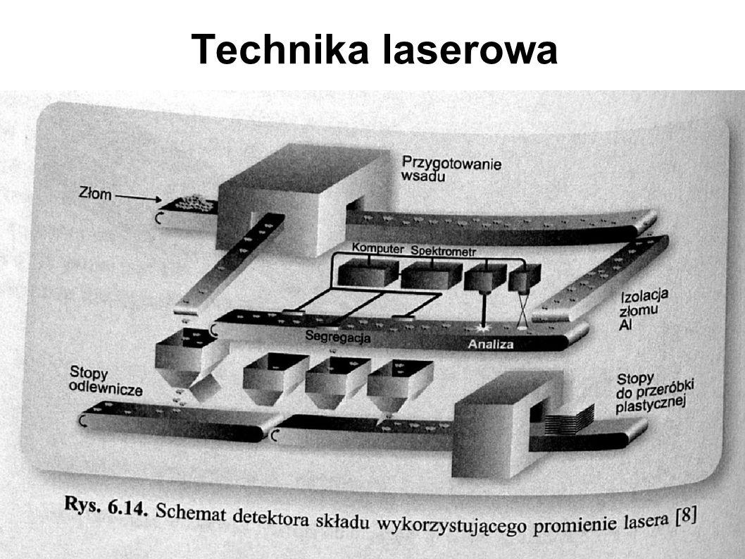 Technika laserowa