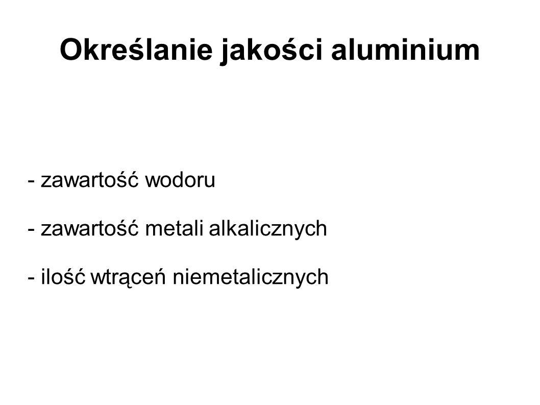 Określanie jakości aluminium