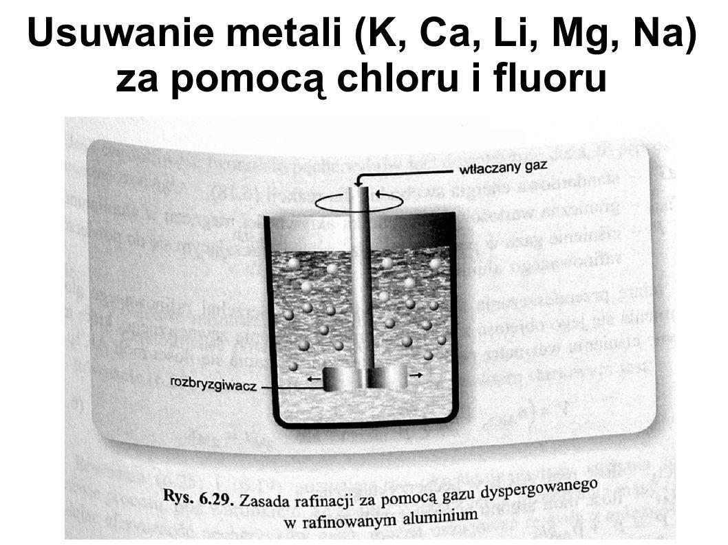 Usuwanie metali (K, Ca, Li, Mg, Na) za pomocą chloru i fluoru